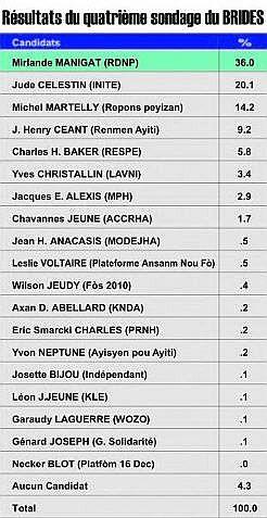 Umfrageergebnisse vom 24Nov.