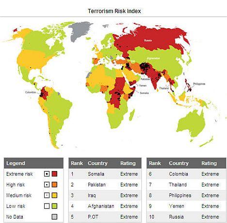 terrorindex