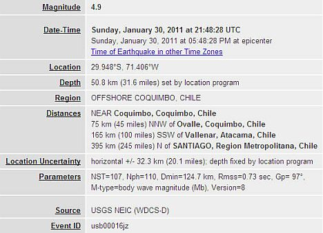 earthquakechile
