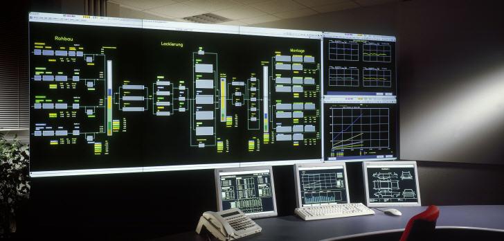 fertigungsleitsystem
