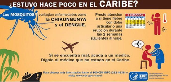 chikungunya-epidemie