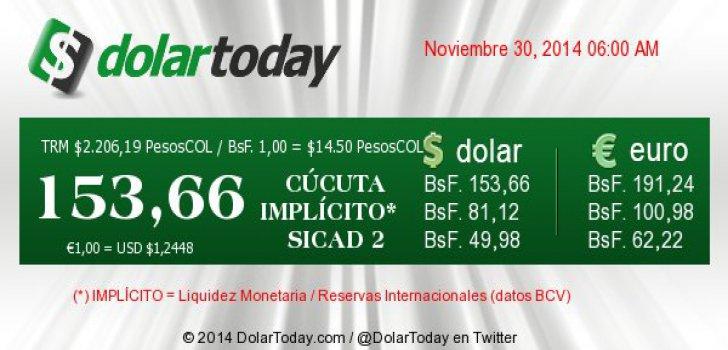 bolivar-dollar