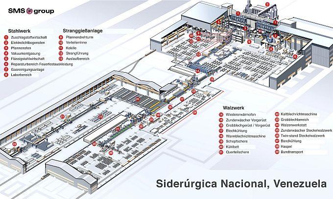 siderúrgica-nacional