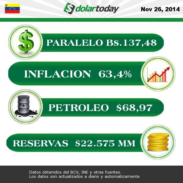 stistik-venezuela