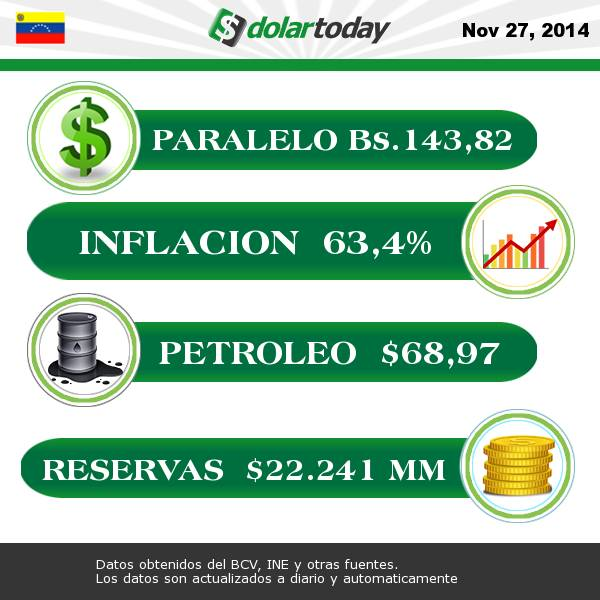 venezuela-bolivar-dollar