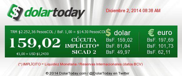 bolivar-dollar-venezuela