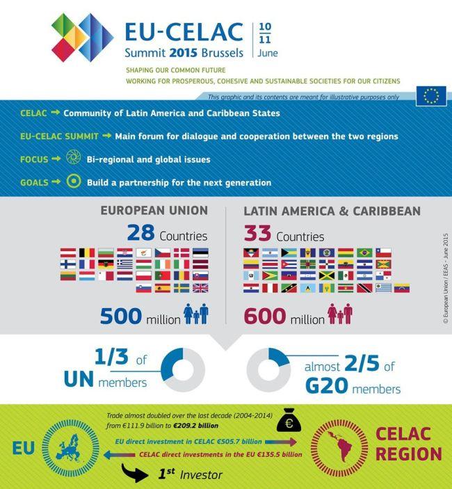 statistik-gipfel-eu-ölateinamerika-karibik