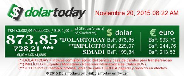 dolar-inflation-diktaur-wirtschaft-chavez-maduro