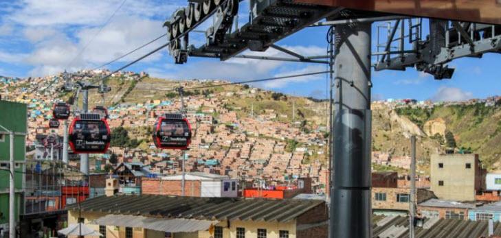 Bogota Uhrzeit