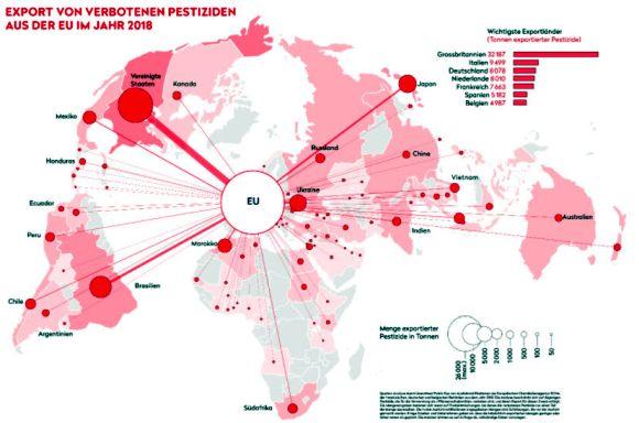 Welche Länder Sind Drittländer